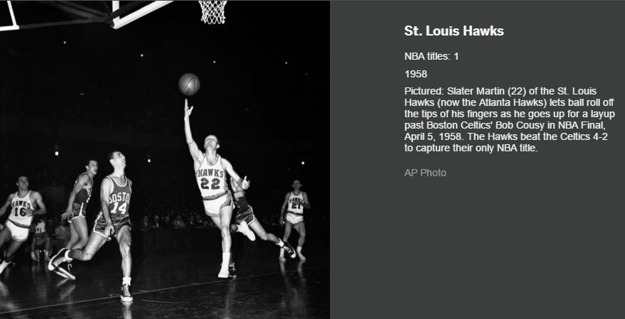 St_Louis_Hawks Home
