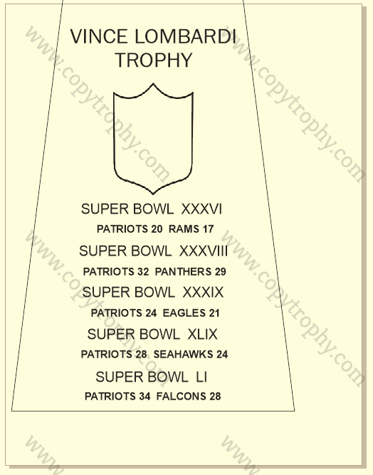 5_times_Super_Bowl_Winners_Patriots-1 Vince Lombardi Trophy, Super Bowl 51, LI New England Patriots