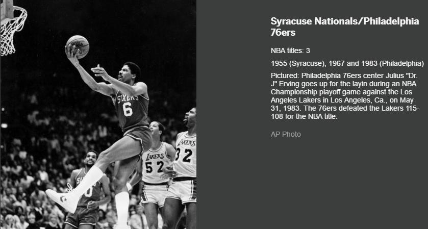 Philadelphia_76ers Home