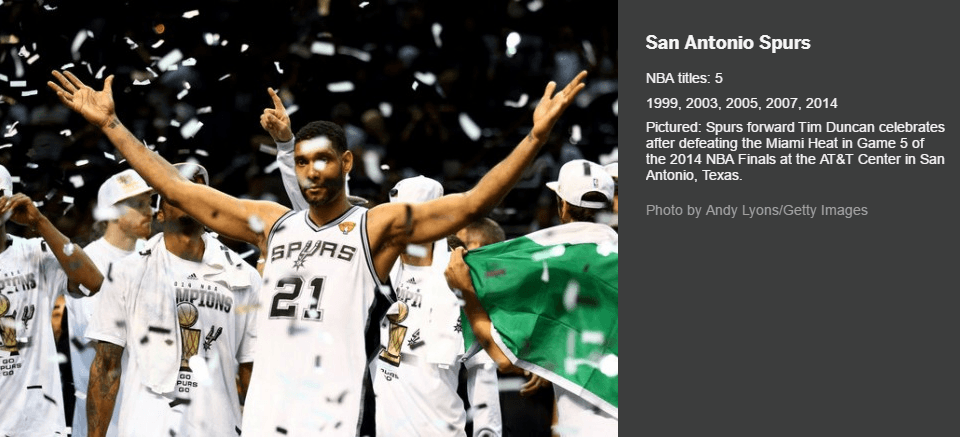 San_Antonio_Spurs Home